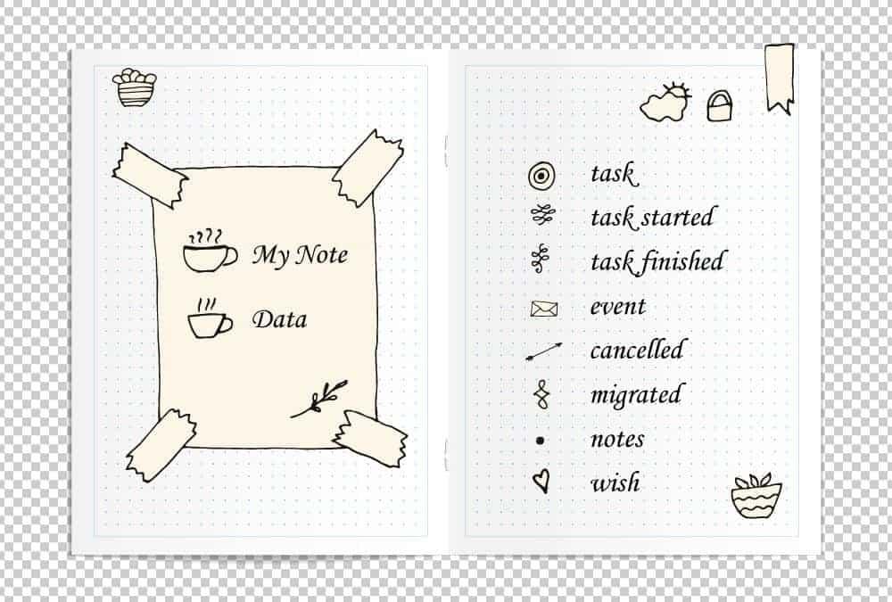 專案管理免求人! 運用Emoji製作自己的子彈筆記進度表!